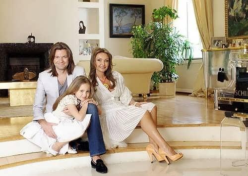 malikov family