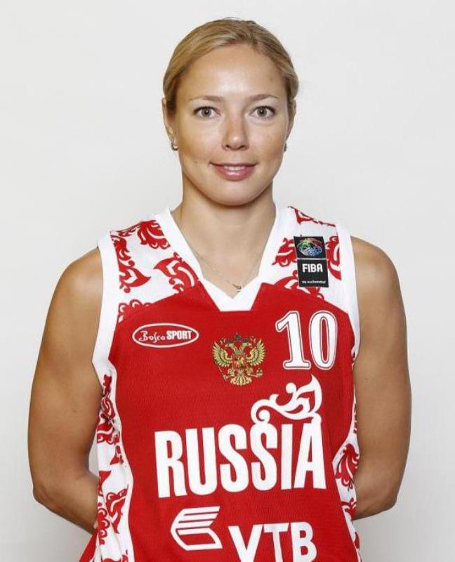 Ilona Korstin, basketball player